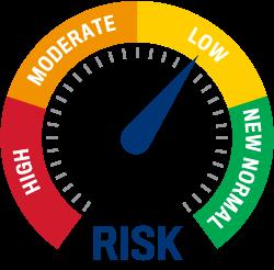 Risk Gauge